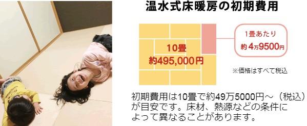 温水式床暖房の初期費用は10畳で42万円~(税別)が目安です。床材、熱源および、新築、増改築、リフォームなどによって異なることがあります。